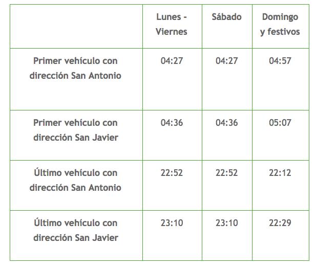 horario-rutas-integradas-metro