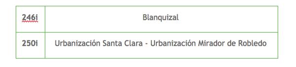 rutas-integradas-metro