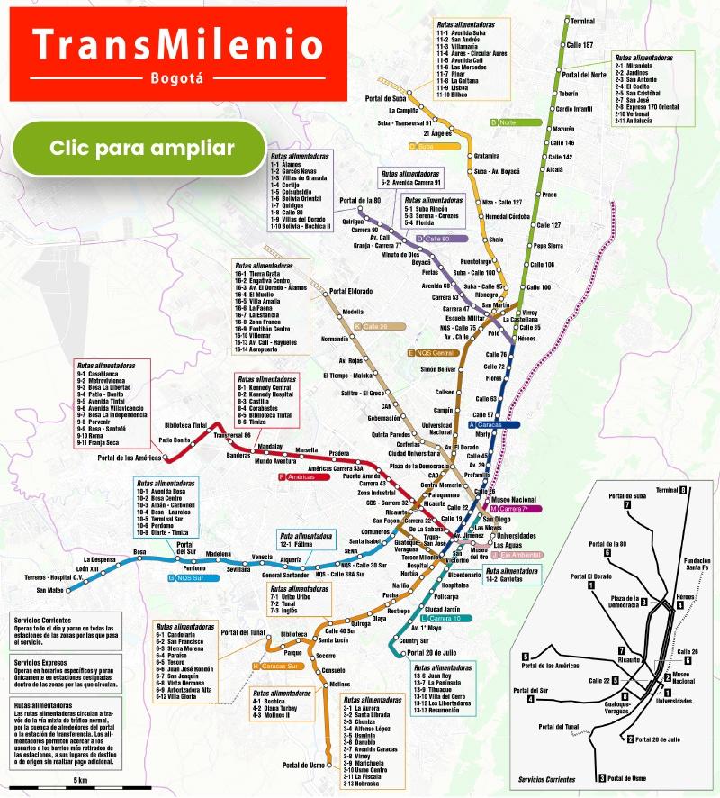 Mapa Portales Transmilenio Bogota