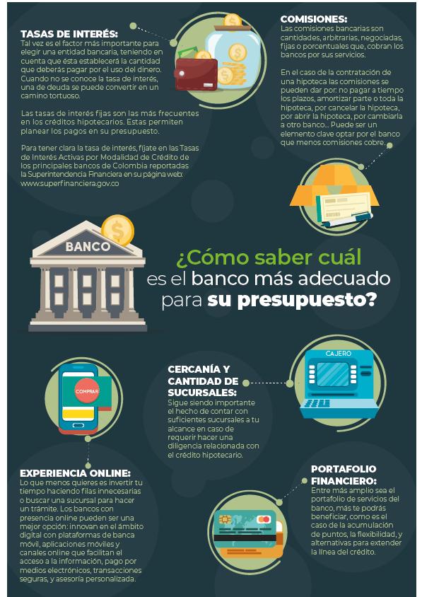 credito-hipotecario-colombia