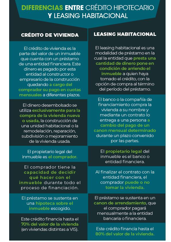 credito-hipotecario-colombia6-1