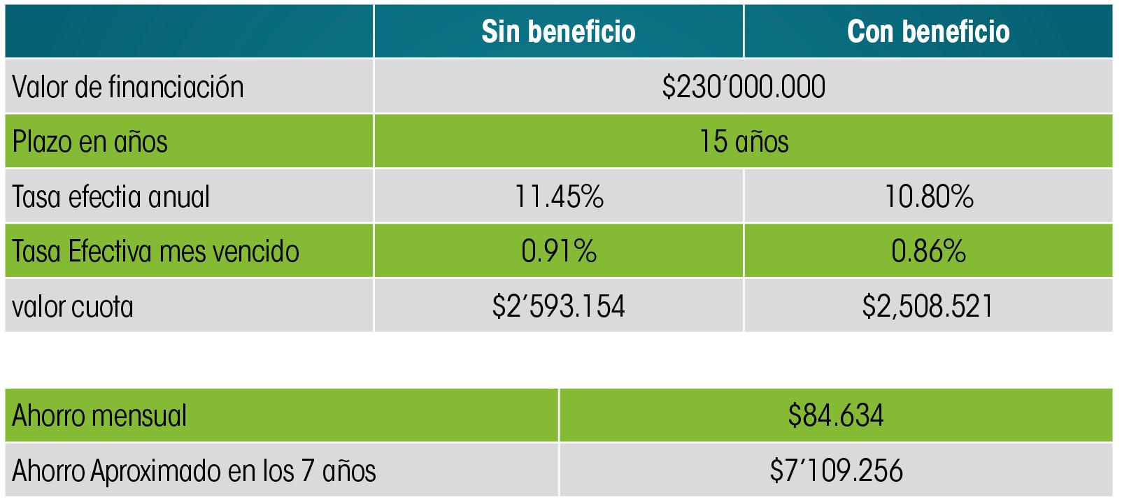 credito-hipotecario-vivienda-sostenible2